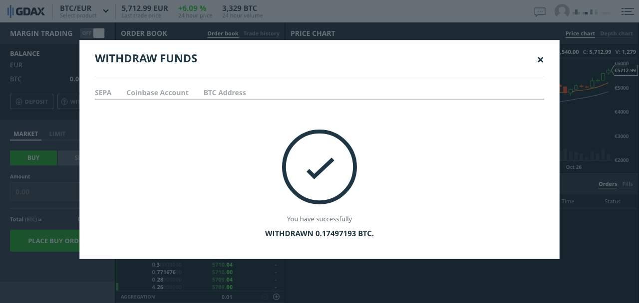 bitcoin trasferiti
